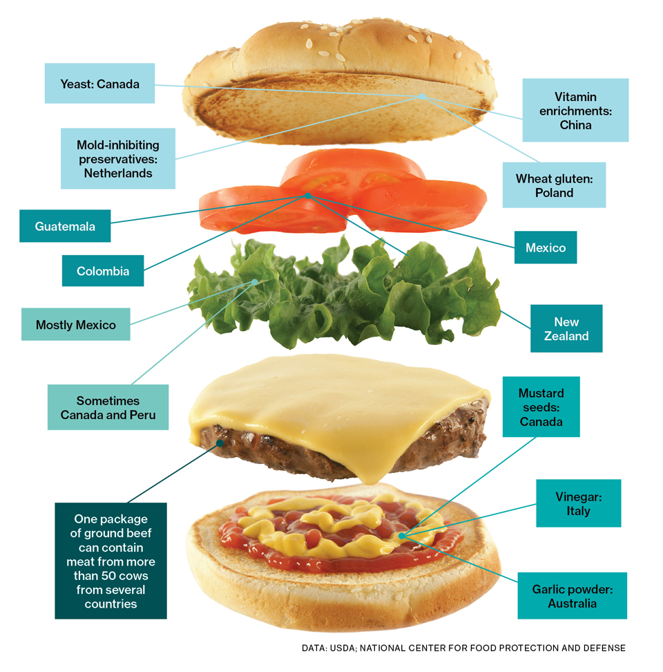 Perks and benefits of Co-Manufacturingand Co-Packing for foodmanufacturers